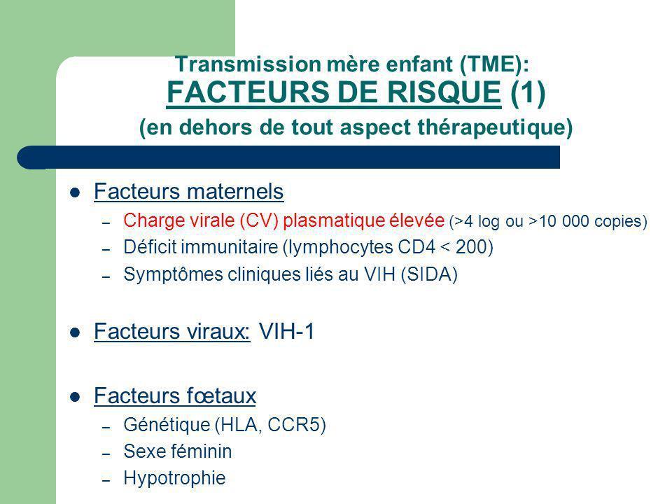 Transmission mère enfant (TME): FACTEURS DE RISQUE (1) (en dehors de tout aspect thérapeutique)