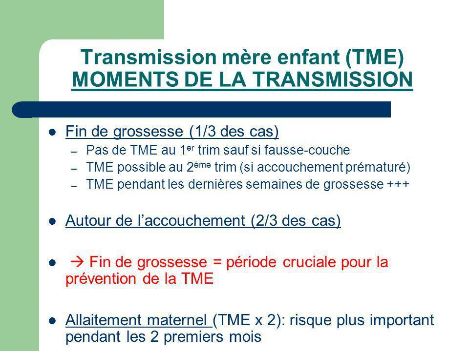 Transmission mère enfant (TME) MOMENTS DE LA TRANSMISSION
