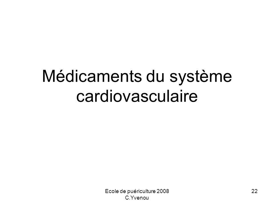 Médicaments du système cardiovasculaire