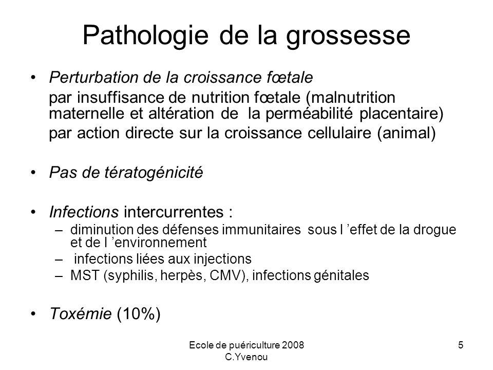 Pathologie de la grossesse
