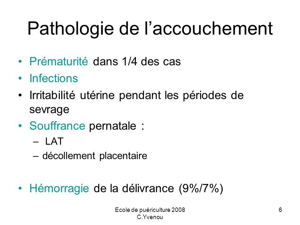 Pathologie de l'accouchement