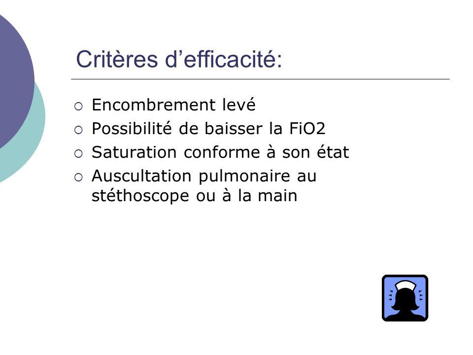 Critères d'efficacité: