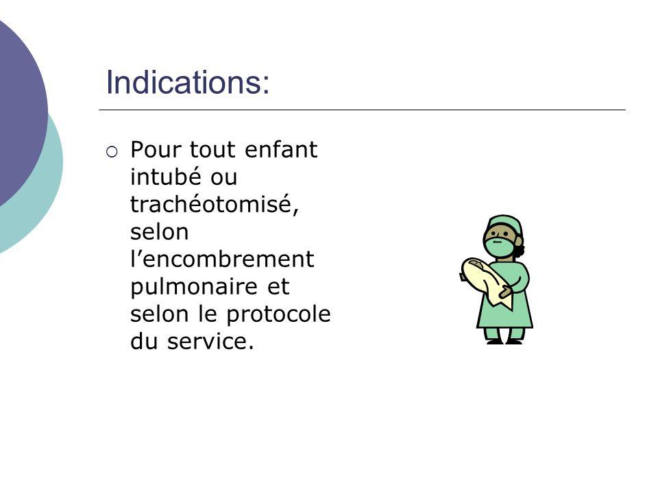 Indications: Pour tout enfant intubé ou trachéotomisé, selon l'encombrement pulmonaire et selon le protocole du service.