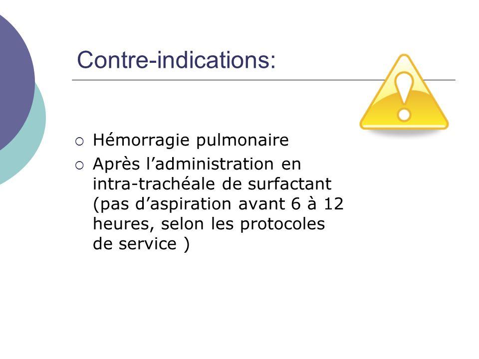 Contre-indications: Hémorragie pulmonaire