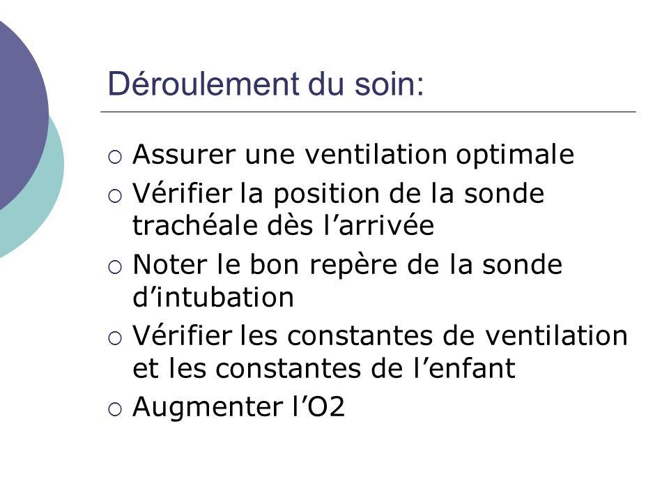 Déroulement du soin: Assurer une ventilation optimale