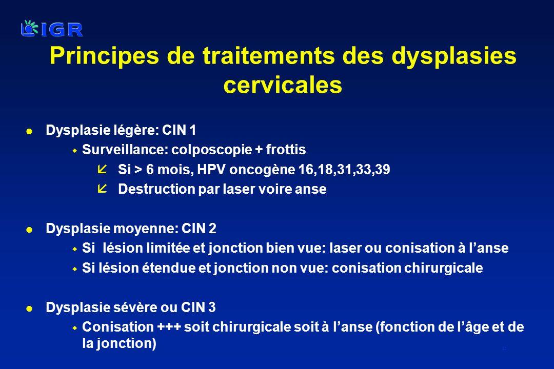 Principes de traitements des dysplasies cervicales