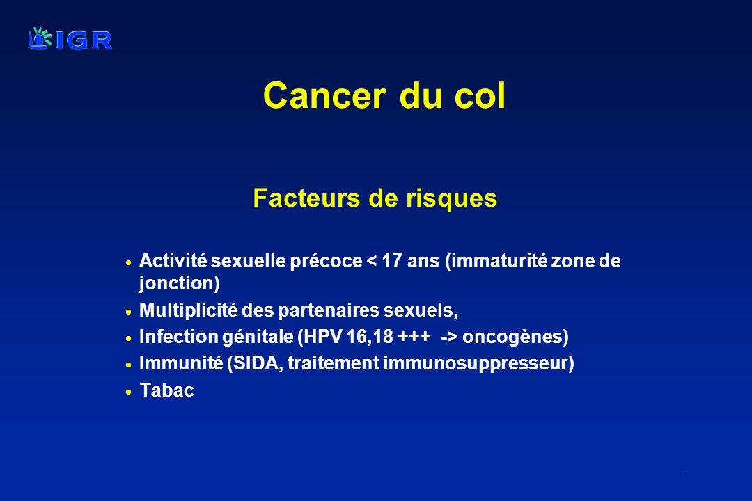 Cancer du col Facteurs de risques