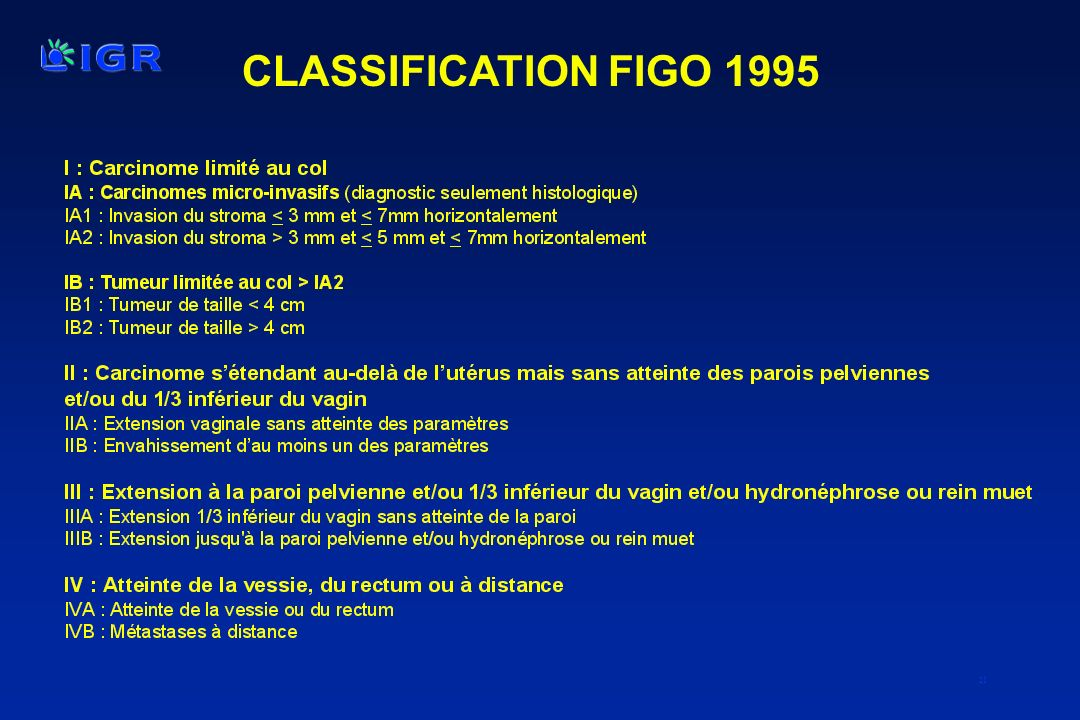 CLASSIFICATION FIGO 1995