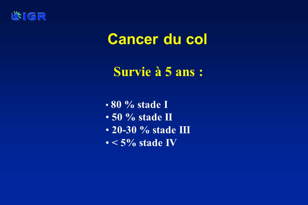 Cancer du col Survie à 5 ans : 50 % stade II 20-30 % stade III