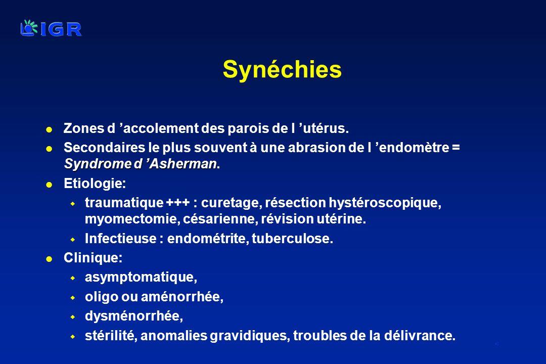 Synéchies Zones d 'accolement des parois de l 'utérus.