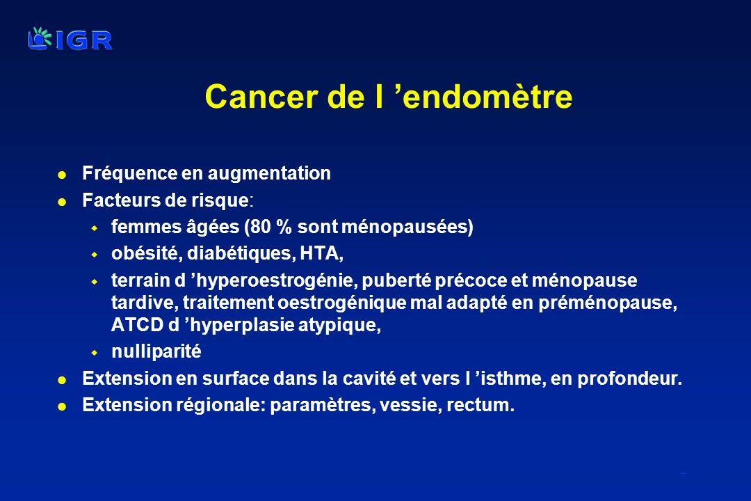 Cancer de l 'endomètre Fréquence en augmentation Facteurs de risque: