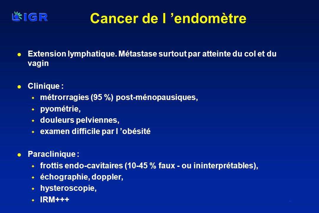 Cancer de l 'endomètre Extension lymphatique. Métastase surtout par atteinte du col et du vagin. Clinique :