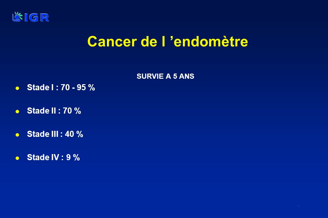 Cancer de l 'endomètre Stade I : 70 - 95 % Stade II : 70 %