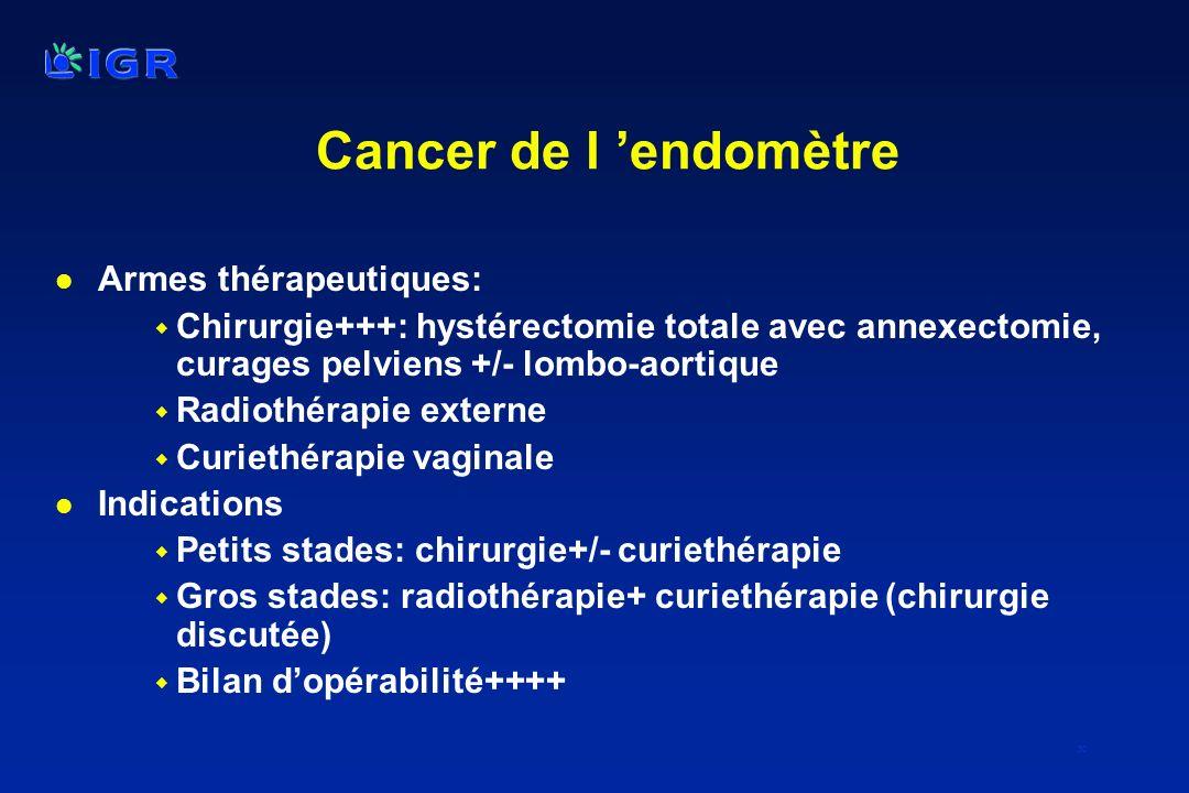 Cancer de l 'endomètre Armes thérapeutiques:
