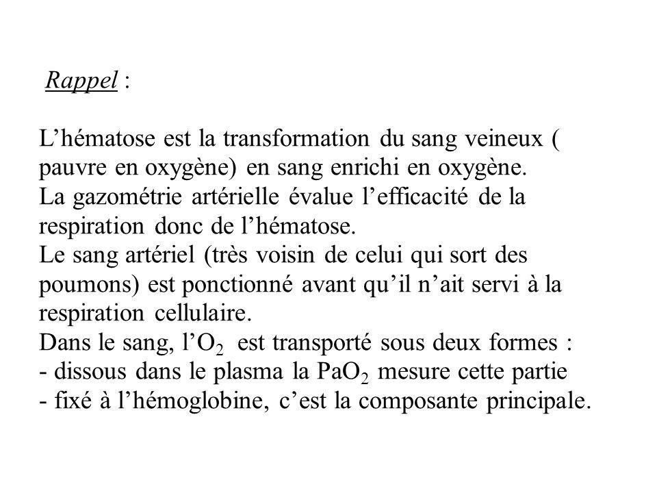 Rappel : L'hématose est la transformation du sang veineux ( pauvre en oxygène) en sang enrichi en oxygène.