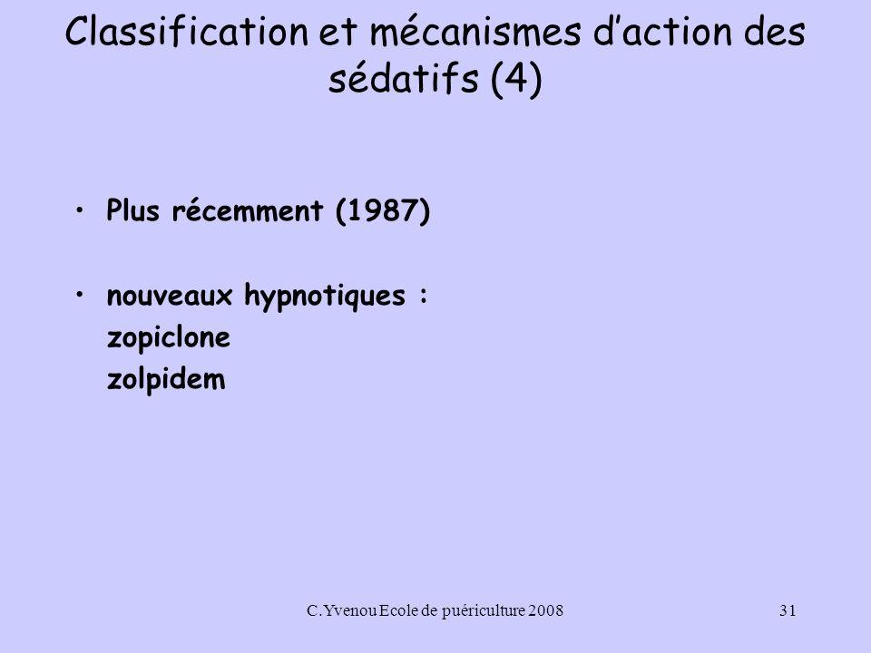 Classification et mécanismes d'action des sédatifs (4)