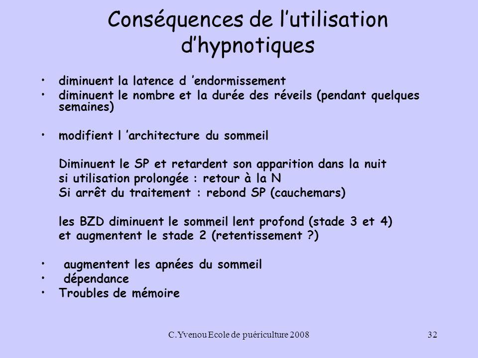 Conséquences de l'utilisation d'hypnotiques