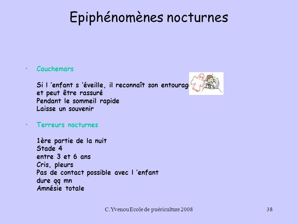 Epiphénomènes nocturnes