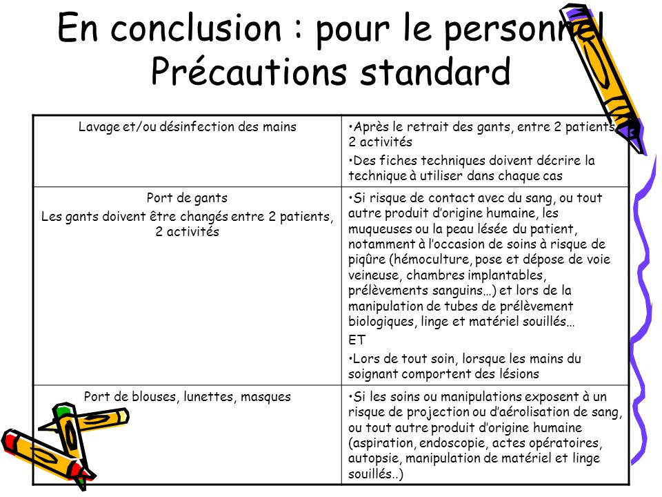 En conclusion : pour le personnel Précautions standard