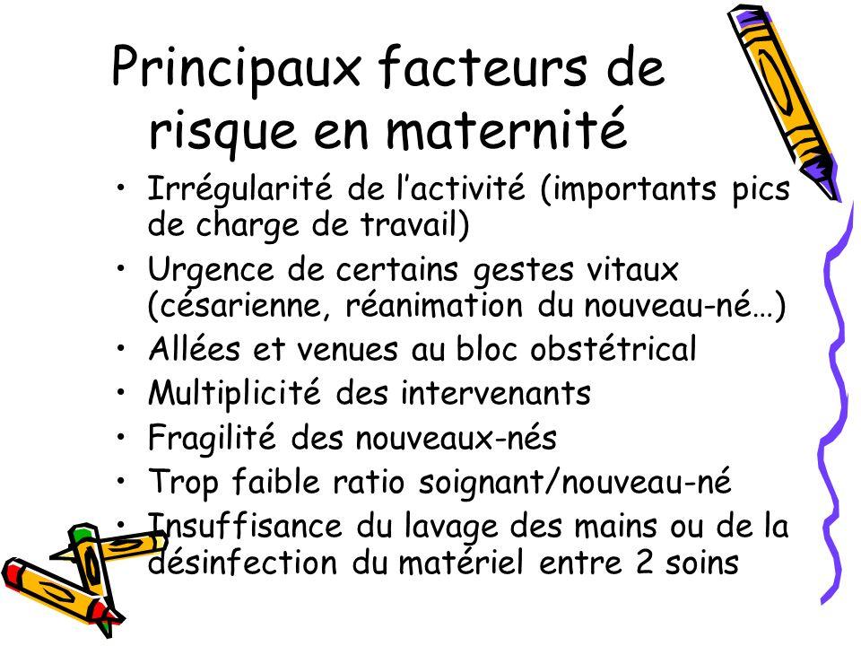 Principaux facteurs de risque en maternité