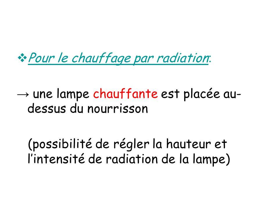 Pour le chauffage par radiation: