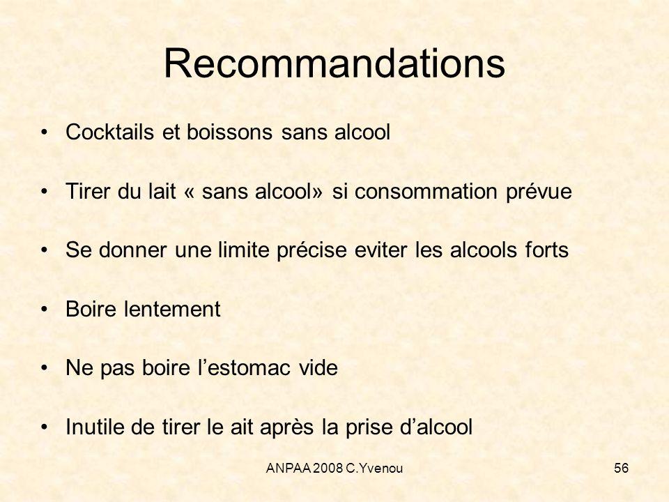 Recommandations Cocktails et boissons sans alcool