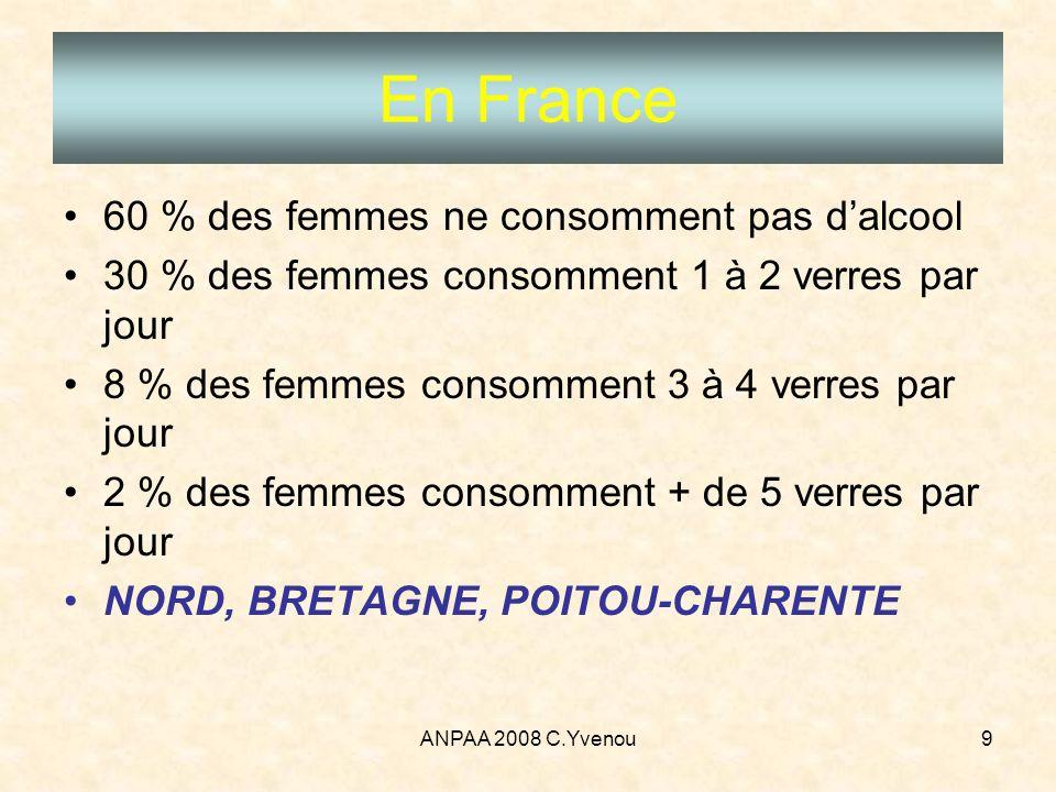 En France 60 % des femmes ne consomment pas d'alcool