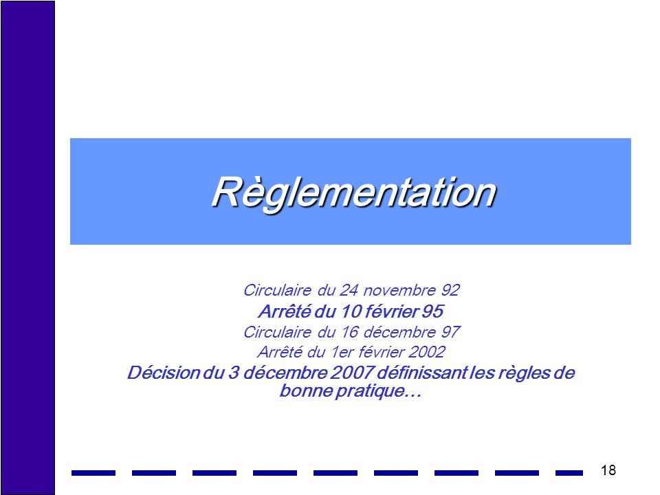 Décision du 3 décembre 2007 définissant les règles de bonne pratique…