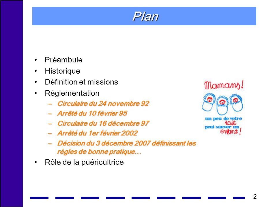 Plan Préambule Historique Définition et missions Réglementation