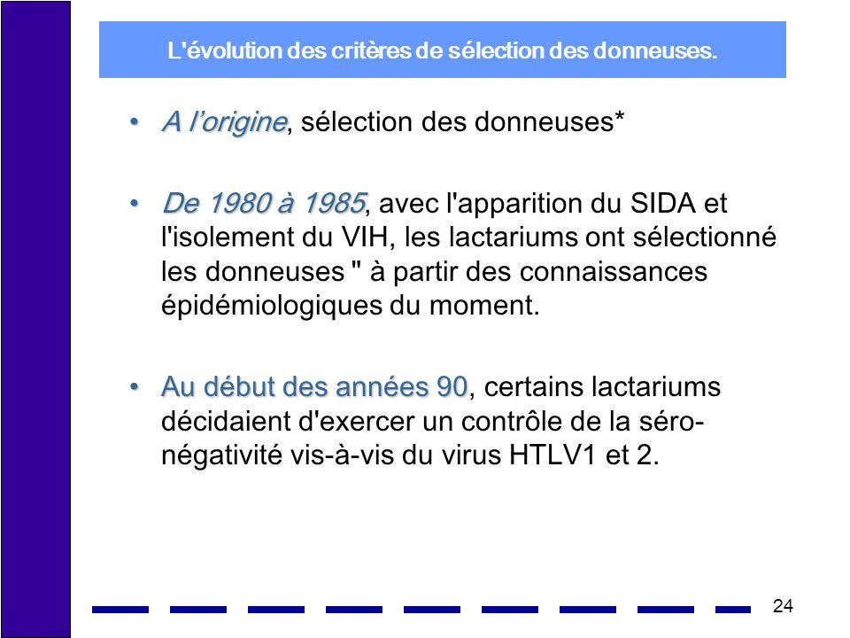 L évolution des critères de sélection des donneuses.