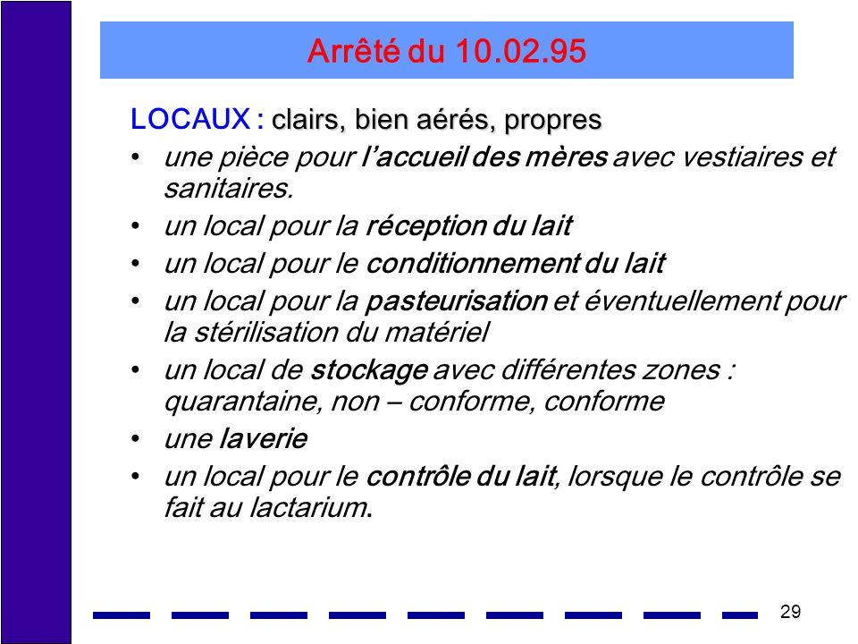 Arrêté du 10.02.95 LOCAUX : clairs, bien aérés, propres