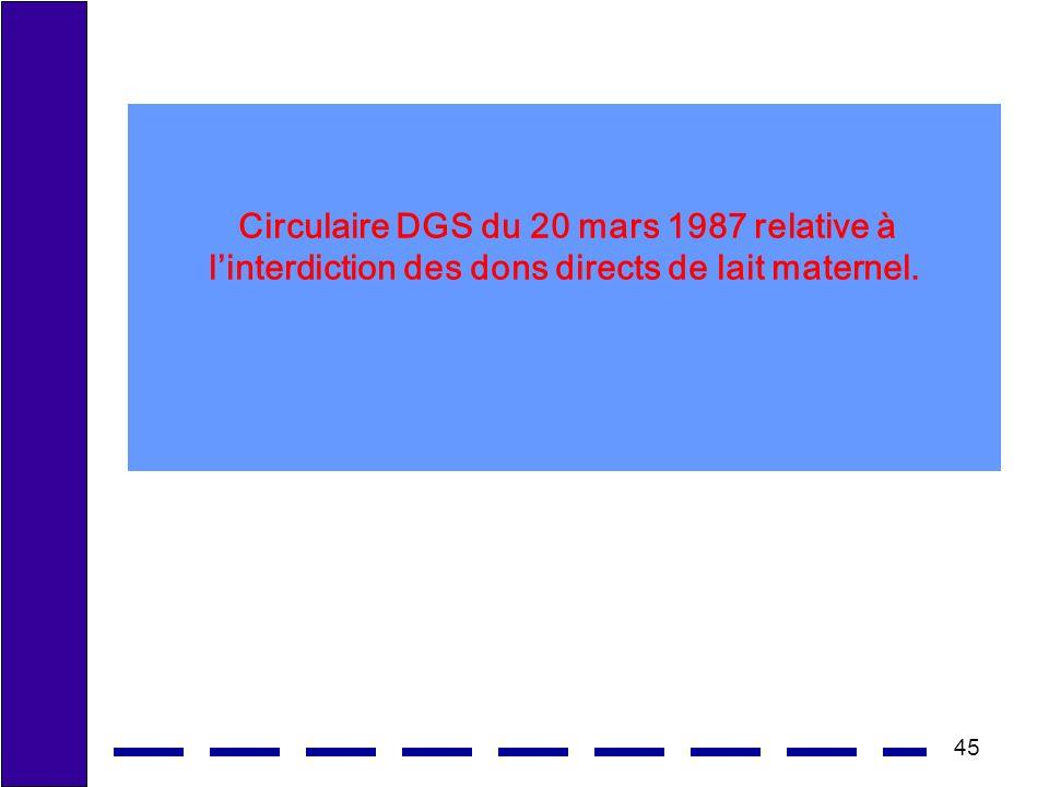 Circulaire DGS du 20 mars 1987 relative à l'interdiction des dons directs de lait maternel.