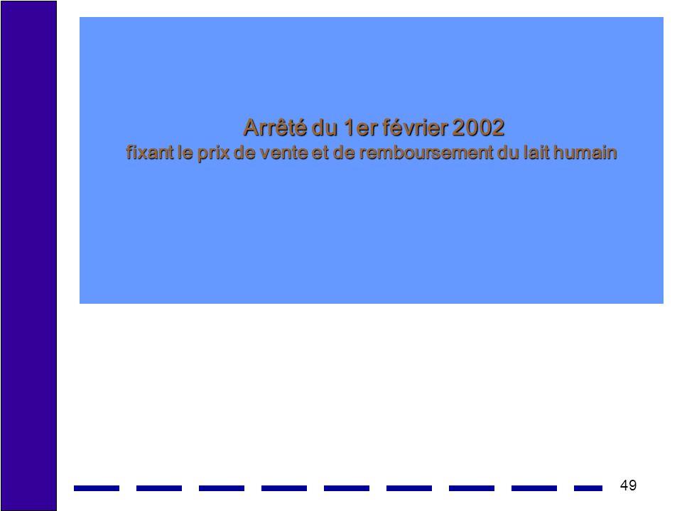Arrêté du 1er février 2002 fixant le prix de vente et de remboursement du lait humain