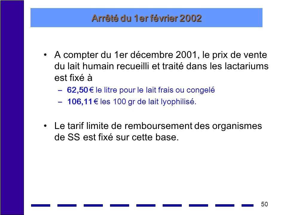 Arrêté du 1er février 2002 A compter du 1er décembre 2001, le prix de vente du lait humain recueilli et traité dans les lactariums est fixé à.