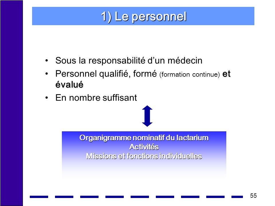 1) Le personnel Sous la responsabilité d'un médecin