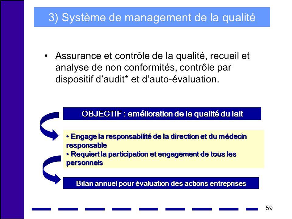 3) Système de management de la qualité