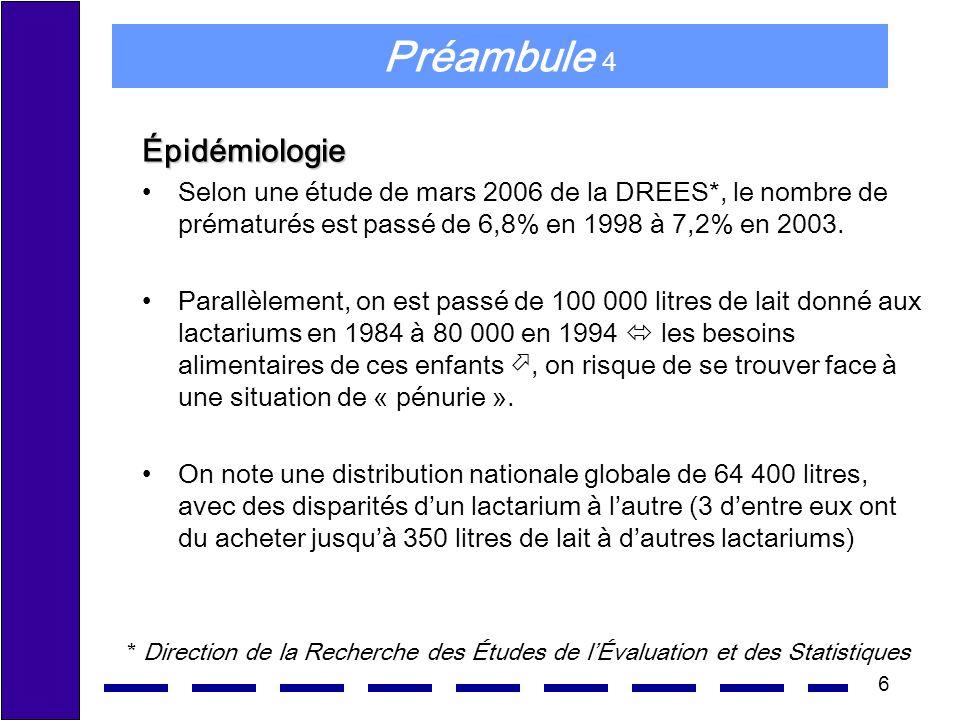 Préambule 4 Épidémiologie