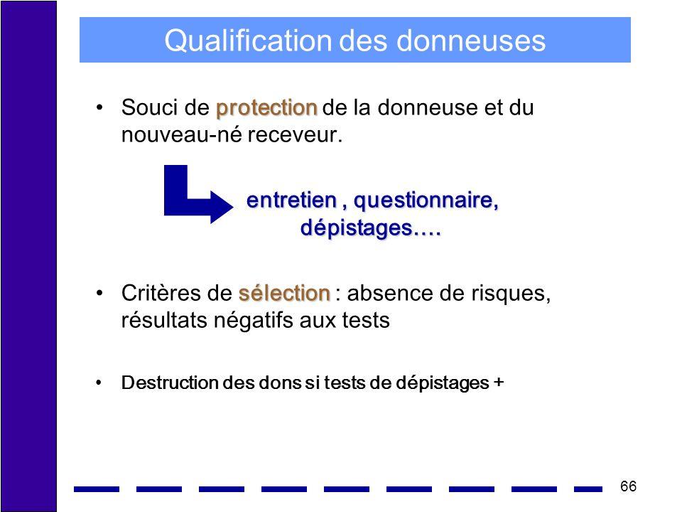 Qualification des donneuses