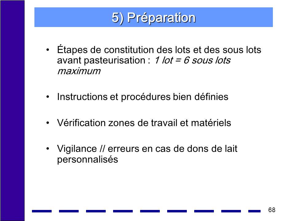 5) Préparation Étapes de constitution des lots et des sous lots avant pasteurisation : 1 lot = 6 sous lots maximum.