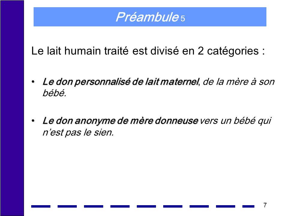 Préambule 5 Le lait humain traité est divisé en 2 catégories :