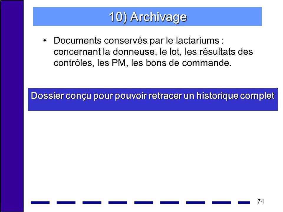 Dossier conçu pour pouvoir retracer un historique complet