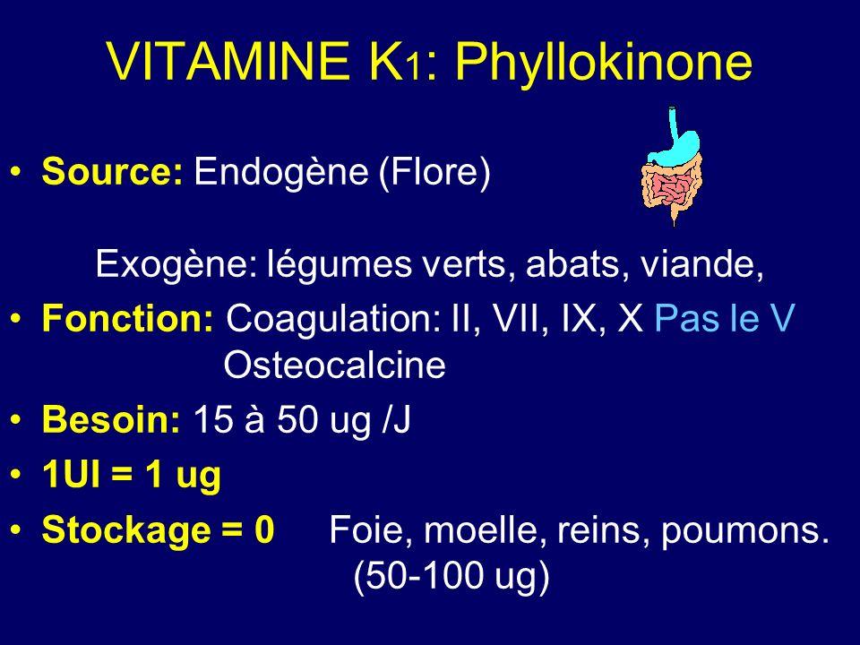 VITAMINE K1: Phyllokinone