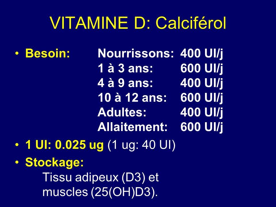 VITAMINE D: Calciférol