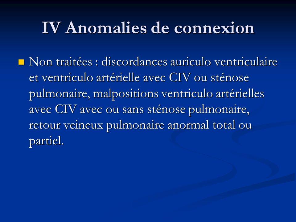 IV Anomalies de connexion