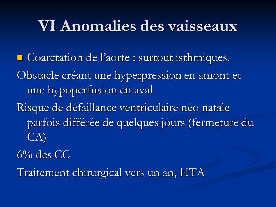 VI Anomalies des vaisseaux