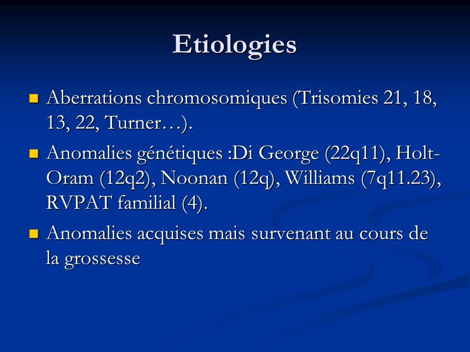 Etiologies Aberrations chromosomiques (Trisomies 21, 18, 13, 22, Turner…).