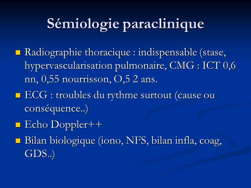 Sémiologie paraclinique