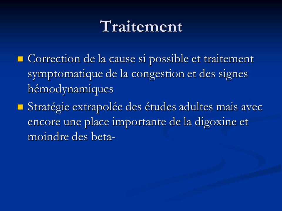 Traitement Correction de la cause si possible et traitement symptomatique de la congestion et des signes hémodynamiques.