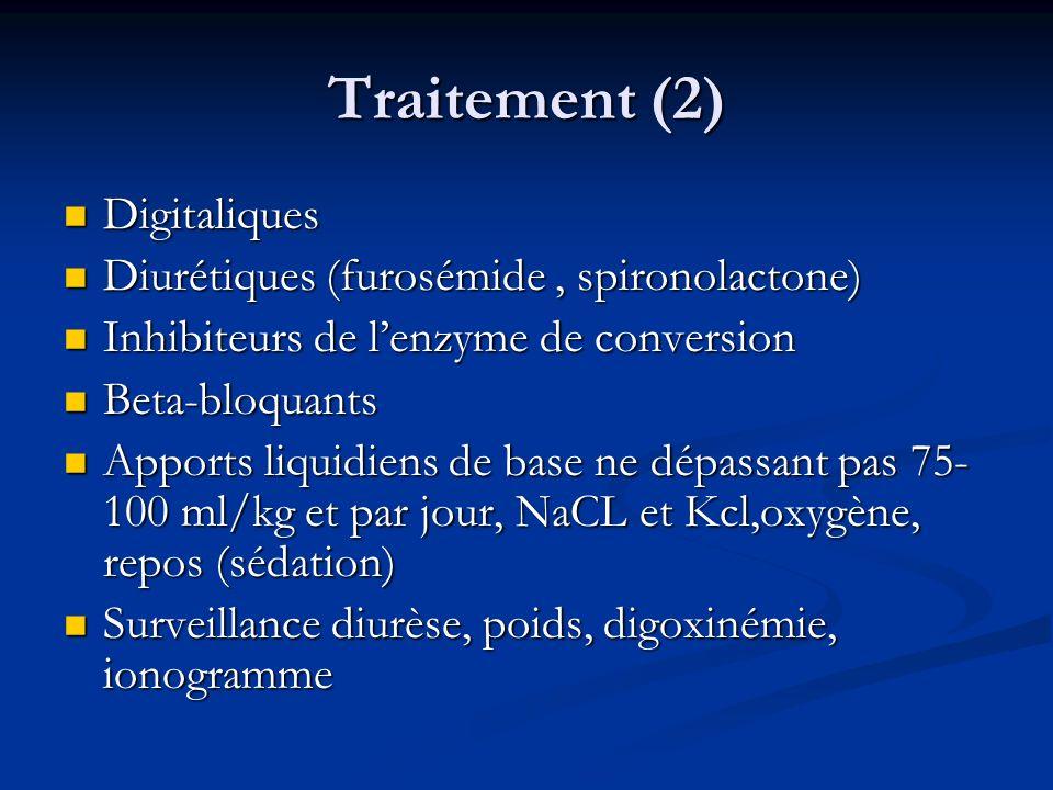 Traitement (2) Digitaliques Diurétiques (furosémide , spironolactone)