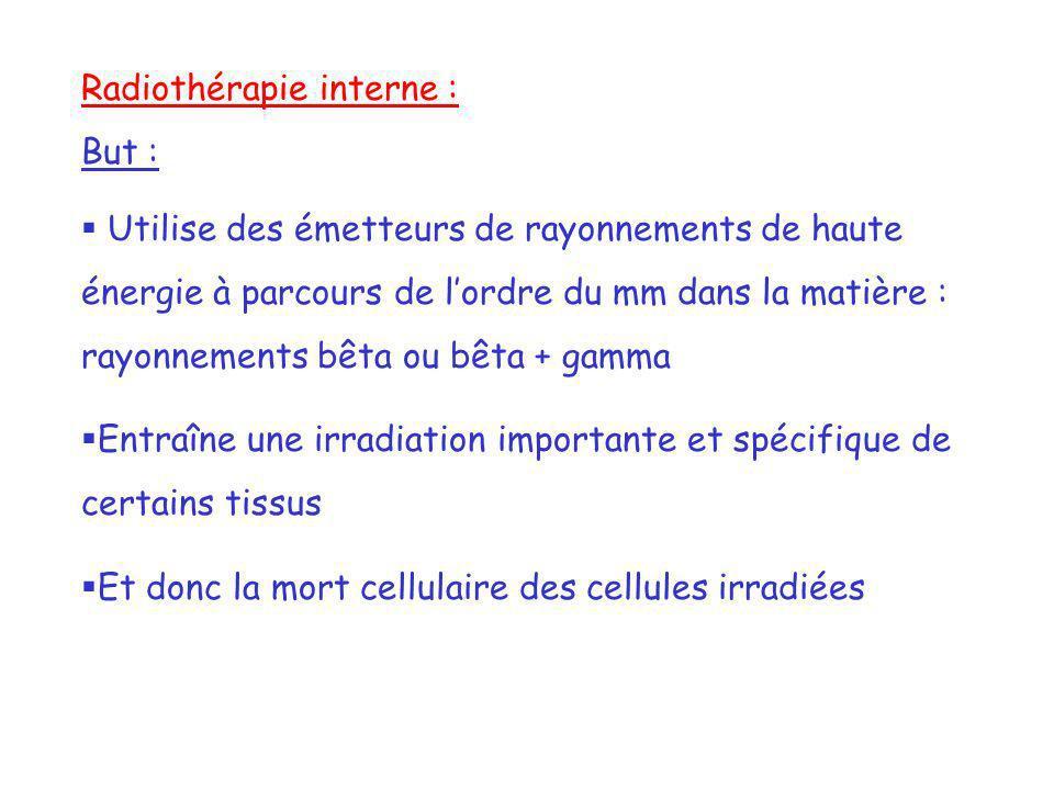 Radiothérapie interne :